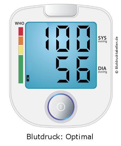 Blutdruck 100 Zu 60