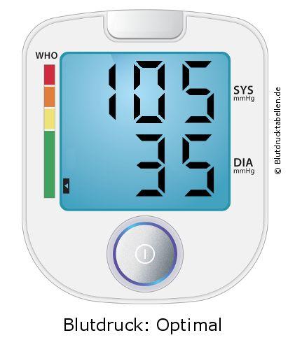 Blutdruck 105 zu 35 - gut oder schlecht..