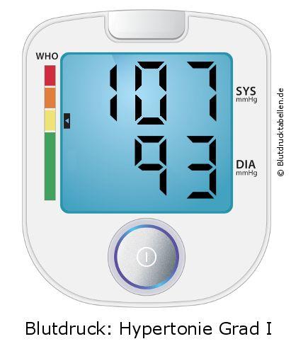 Blutdruck 107 zu 93 - gut oder schlecht..