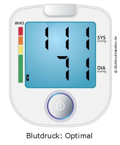 Blutdruck 108 Zu 68