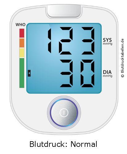 Blutdruck 123 zu 30 - gut oder schlecht..