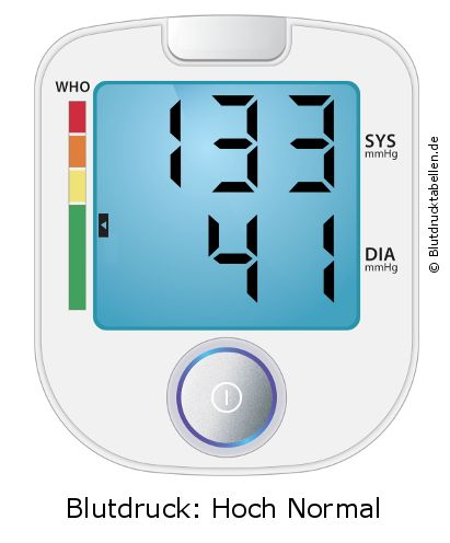 Blutdruck 133 zu 41 - gut oder schlecht..