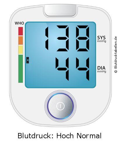 Blutdruck 138 zu 44 - gut oder schlecht..