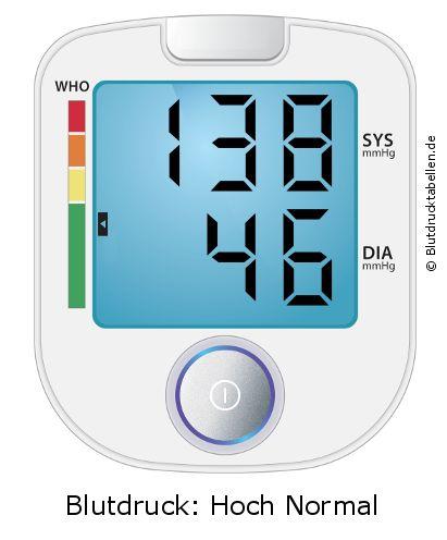 Blutdruck 138 zu 46 - gut oder schlecht..