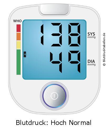 Blutdruck 138 zu 49 - gut oder schlecht..