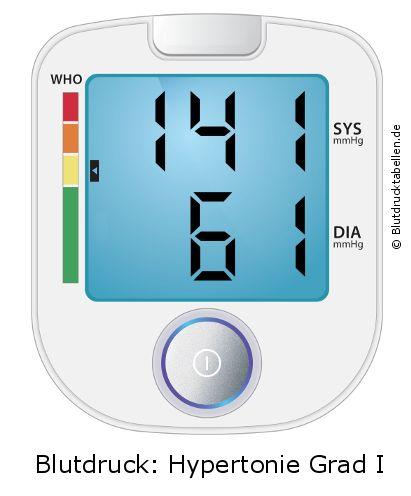 Blutdruck 141 zu 61 - gut oder schlecht..