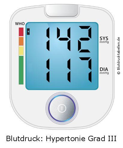 Blutdruck 142 zu 117 - gut oder schlecht..