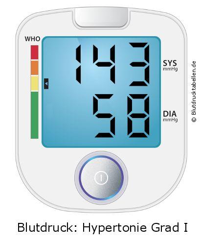 Blutdruck 143 zu 58 - gut oder schlecht..