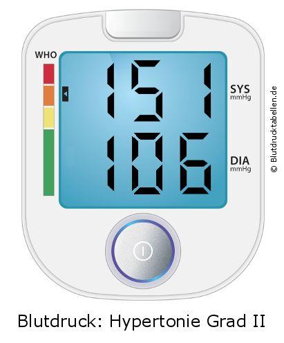 Blutdruck 151 zu 106 - gut oder schlecht..
