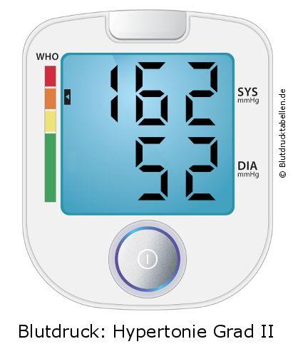 Blutdruck 162 zu 52 - gut oder schlecht..