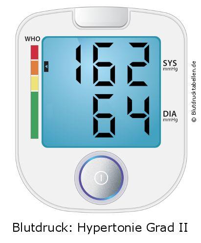 Blutdruck 162 zu 64 - gut oder schlecht..