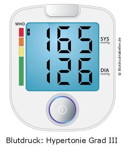 Blutdruck 165 zu 126 - gut oder schlecht..