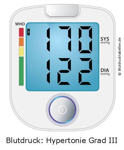 Blutdruck 170 zu 122 - gut oder schlecht..