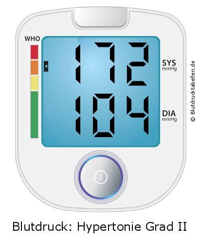 Blutdruck 172 zu 104 - gut oder schlecht..