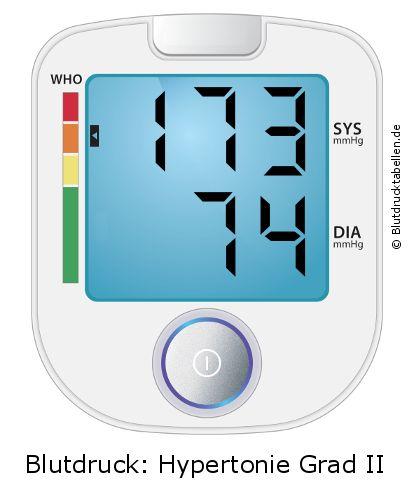 Blutdruck 173 zu 74 - gut oder schlecht..