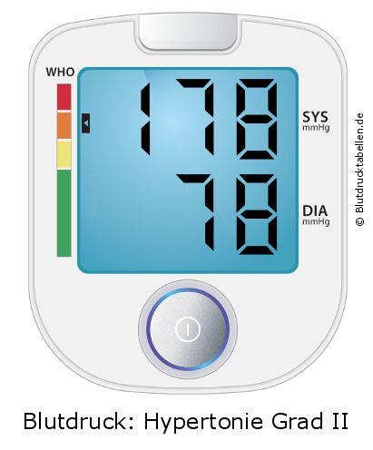 Blutdruck 178 zu 78 - gut oder schlecht..