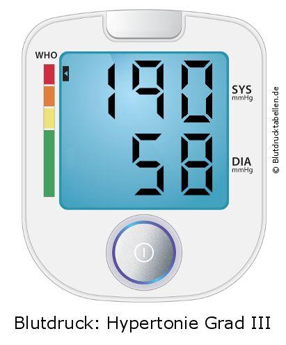 Blutdruck 190 zu 58 - gut oder schlecht..