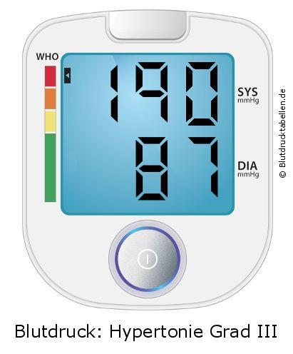 Blutdruck 190 zu 87 - gut oder schlecht..