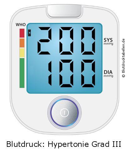 Blutdruck 200 Zu 100 Gut Oder Schlecht Blutdrucktabellende