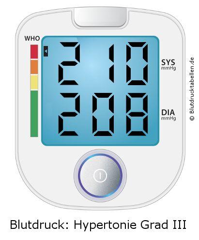 Blutdruck 210 zu 208 - gut oder schlecht..