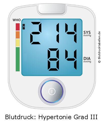 Blutdruck 214 zu 84 - gut oder schlecht..