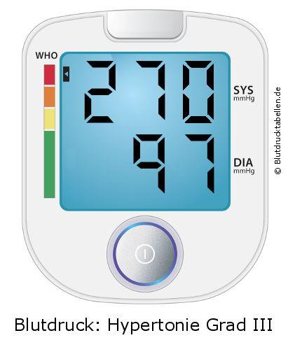Blutdruck 270 zu 97 - gut oder schlecht..