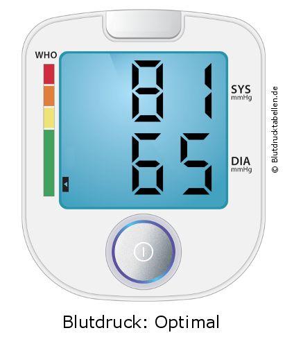 Blutdruck 81 zu 65 - gut oder schlecht? - Blutdrucktabellen.de